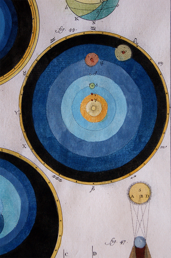 Solar System  Diderot  C1756